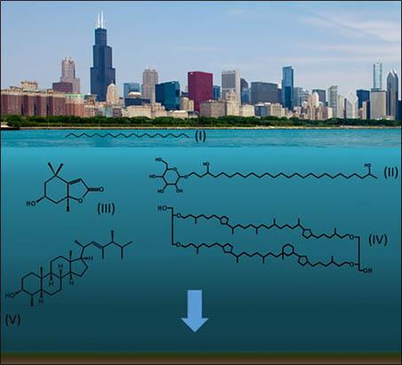 Aquatic Biomarker